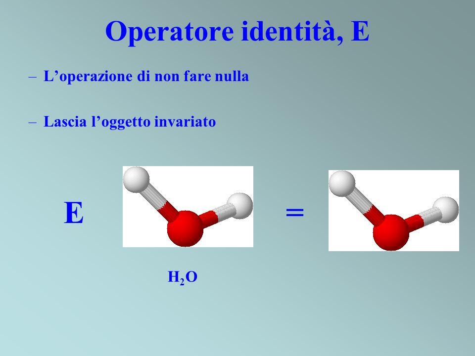 Operatore rotazione, C n –rotazione n-aria ruota loggetto di un angolo 2π/n 1 2 3 5 4 C5C5 = 5 1 2 4 3 C2C2 = 1 2 2 1 C per un cilindro