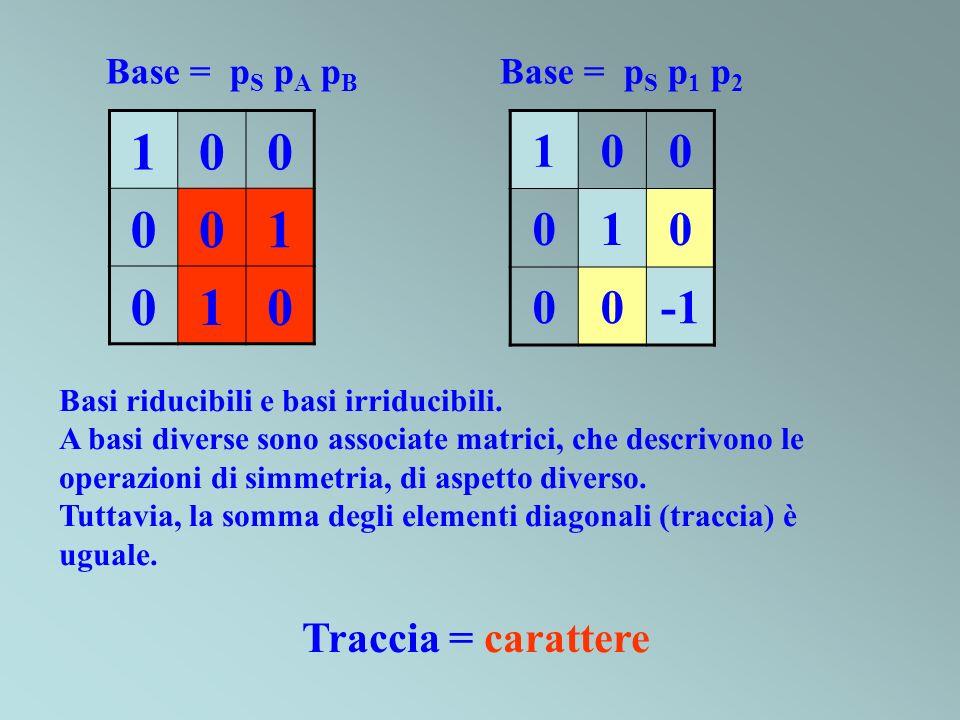 100 001 010 100 010 00 Base = p S p A p B Base = p S p 1 p 2 Basi riducibili e basi irriducibili. A basi diverse sono associate matrici, che descrivon