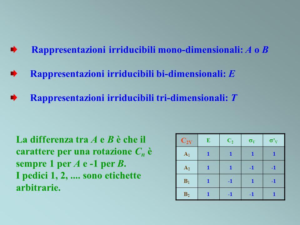 Rappresentazioni irriducibili mono-dimensionali: A o B Rappresentazioni irriducibili bi-dimensionali: E Rappresentazioni irriducibili tri-dimensionali