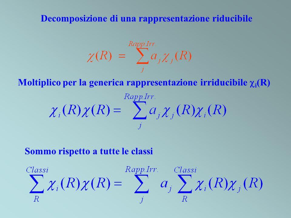 Moltiplico per la generica rappresentazione irriducibile i (R) Sommo rispetto a tutte le classi Decomposizione di una rappresentazione riducibile