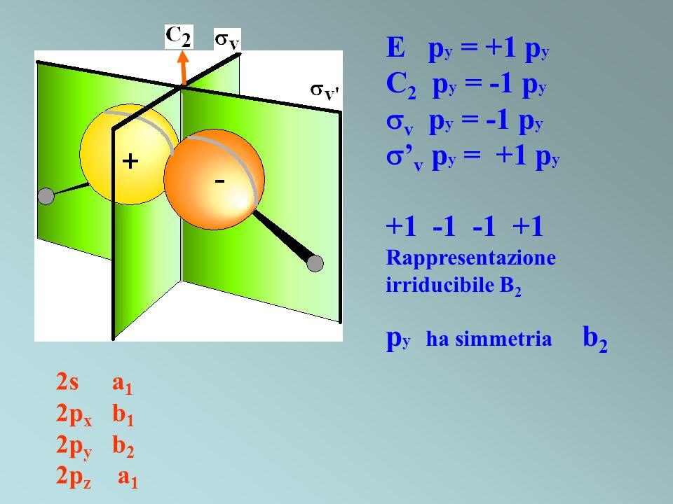 E p y = +1 p y C 2 p y = -1 p y v p y = -1 p y v p y = +1 p y +1 -1 -1 +1 Rappresentazione irriducibile B 2 p y ha simmetria b 2 2s a 1 2p x b 1 2p y