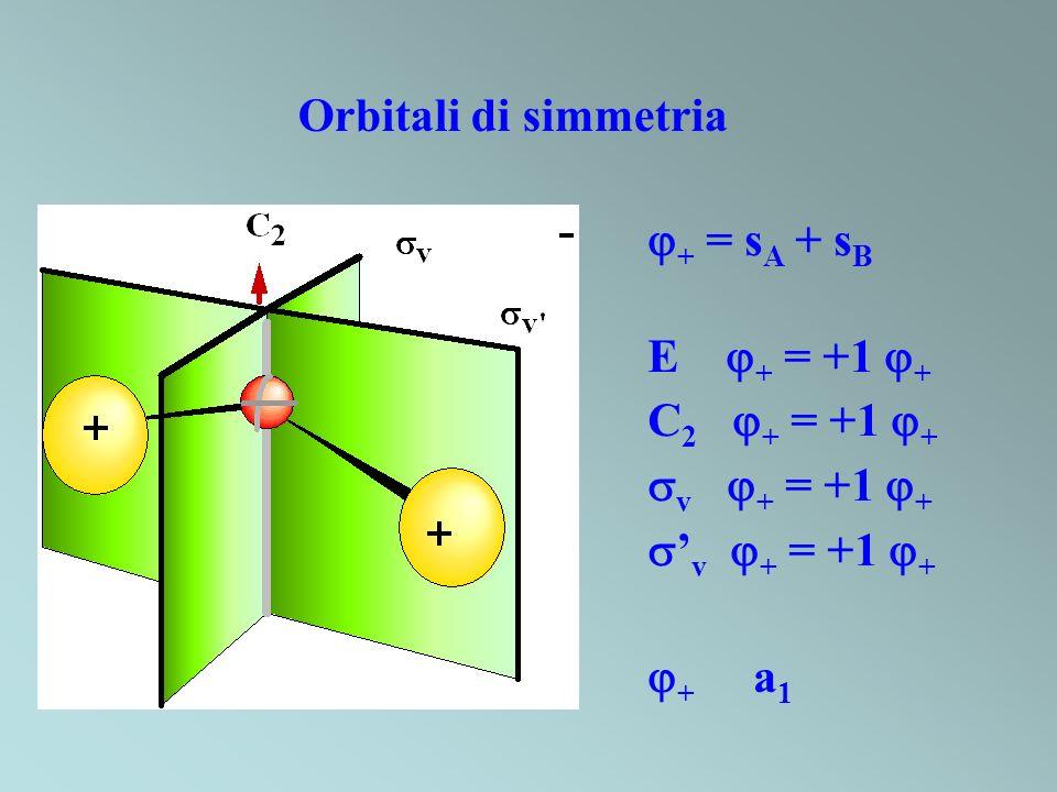 + = s A + s B E + = +1 + C 2 + = +1 + v + = +1 + + a 1 Orbitali di simmetria