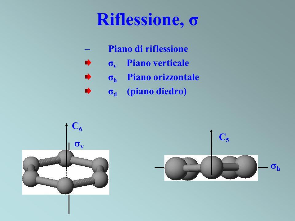 Rappresentazioni irriducibili mono-dimensionali: A o B Rappresentazioni irriducibili bi-dimensionali: E Rappresentazioni irriducibili tri-dimensionali: T C 2V EC2C2 V V A1A1 1 1 1 1 A2A2 1 1 B1B1 1 1 B2B2 1 1 La differenza tra A e B è che il carattere per una rotazione C n è sempre 1 per A e -1 per B.
