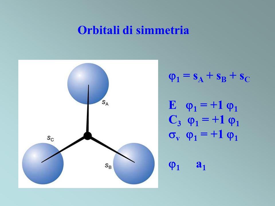 1 = s A + s B + s C E 1 = +1 1 C 3 1 = +1 1 v 1 = +1 1 1 a 1 Orbitali di simmetria