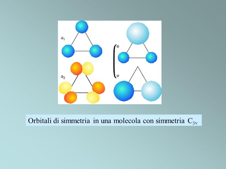 Orbitali di simmetria in una molecola con simmetria C 3v