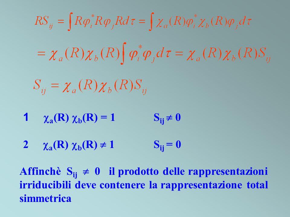 1 a (R) b (R) = 1 S ij 0 2 a (R) b (R) 1 S ij = 0 Affinchè S ij 0 il prodotto delle rappresentazioni irriducibili deve contenere la rappresentazione t