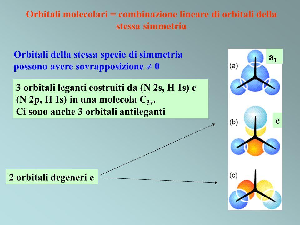 Orbitali della stessa specie di simmetria possono avere sovrapposizione 0 3 orbitali leganti costruiti da (N 2s, H 1s) e (N 2p, H 1s) in una molecola
