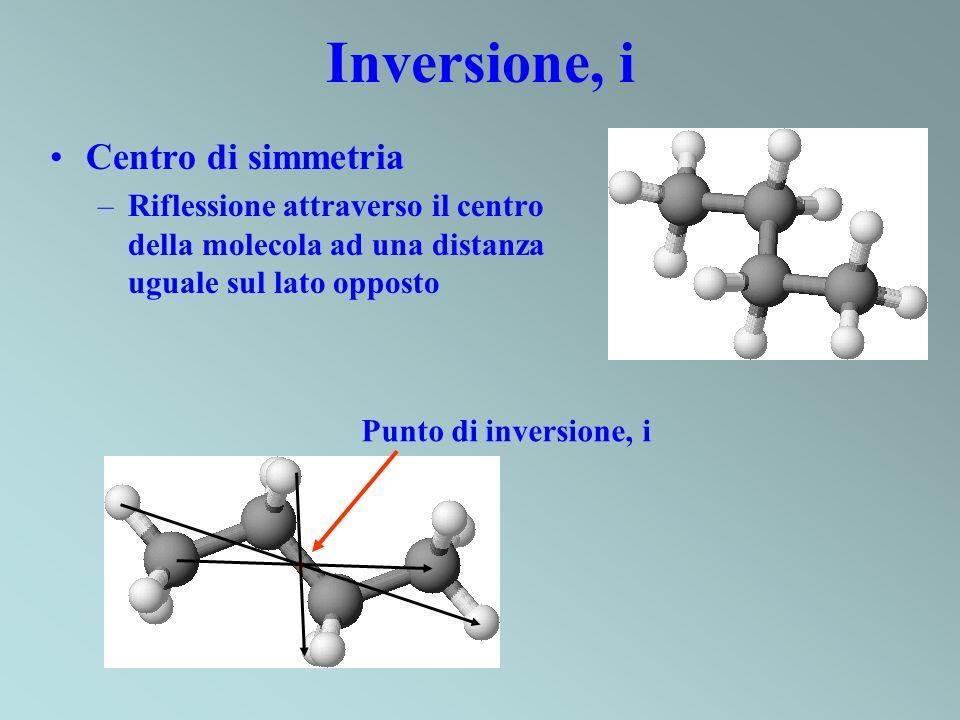 Inversione, i Centro di simmetria –Riflessione attraverso il centro della molecola ad una distanza uguale sul lato opposto Punto di inversione, i