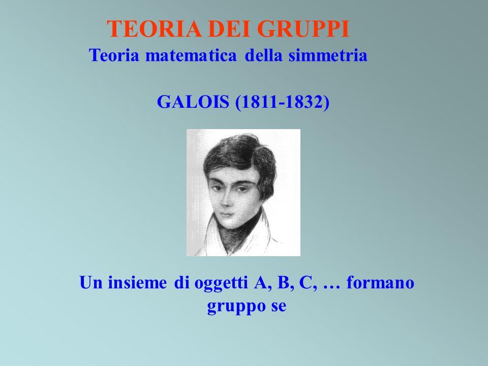 Un insieme di oggetti A, B, C, … formano gruppo se GALOIS (1811-1832) TEORIA DEI GRUPPI Teoria matematica della simmetria