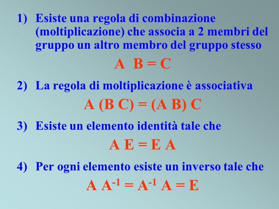 d i = dimensione della i-esima rappresentazione A,B = 1 E=2 T=3 C 2V h = 4 4 classi 1 + 1 + 1 + 1 C 3V h = 6 3 classi 1 + 1 + 2 2 La somma dei quadrati delle dimensioni di tutte le rappresentazioni irriducibili è uguale allordine del gruppo.