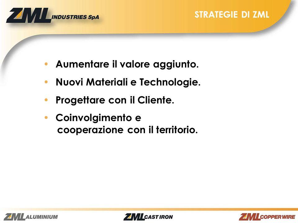 STRATEGIE DI ZML Aumentare il valore aggiunto. Nuovi Materiali e Technologie. Progettare con il Cliente. Coinvolgimento e cooperazione con il territor