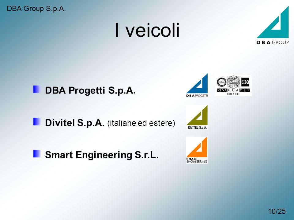 I veicoli DBA Progetti S.p.A. Divitel S.p.A. (italiane ed estere) Smart Engineering S.r.L. 10/25 DBA Group S.p.A.