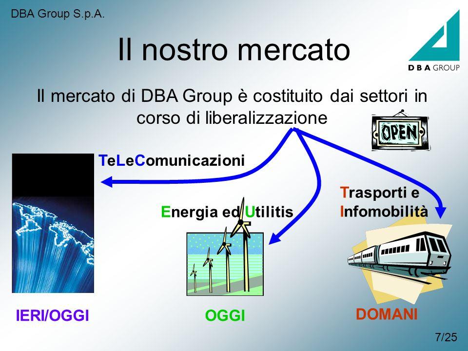 Il nostro mercato Il mercato di DBA Group è costituito dai settori in corso di liberalizzazione TeLeComunicazioni IERI/OGGI Energia ed Utilitis OGGI T