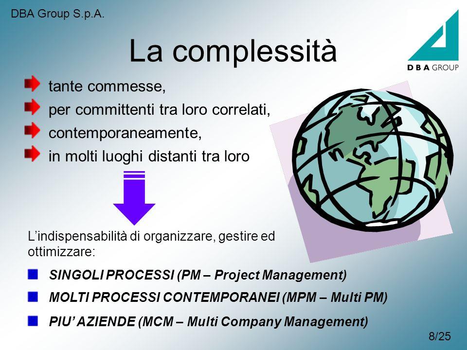 La complessità tante commesse, Lindispensabilità di organizzare, gestire ed ottimizzare: SINGOLI PROCESSI (PM – Project Management) 8/25 DBA Group S.p