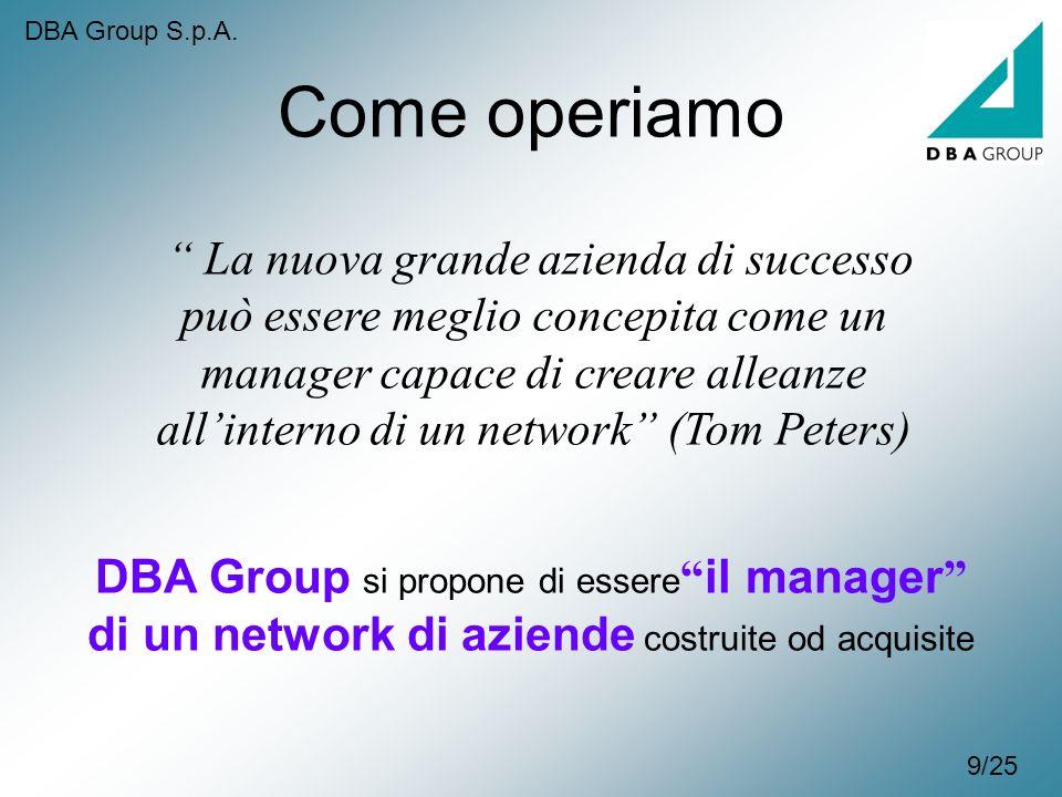 I veicoli DBA Progetti S.p.A.Divitel S.p.A. (italiane ed estere) Smart Engineering S.r.L.