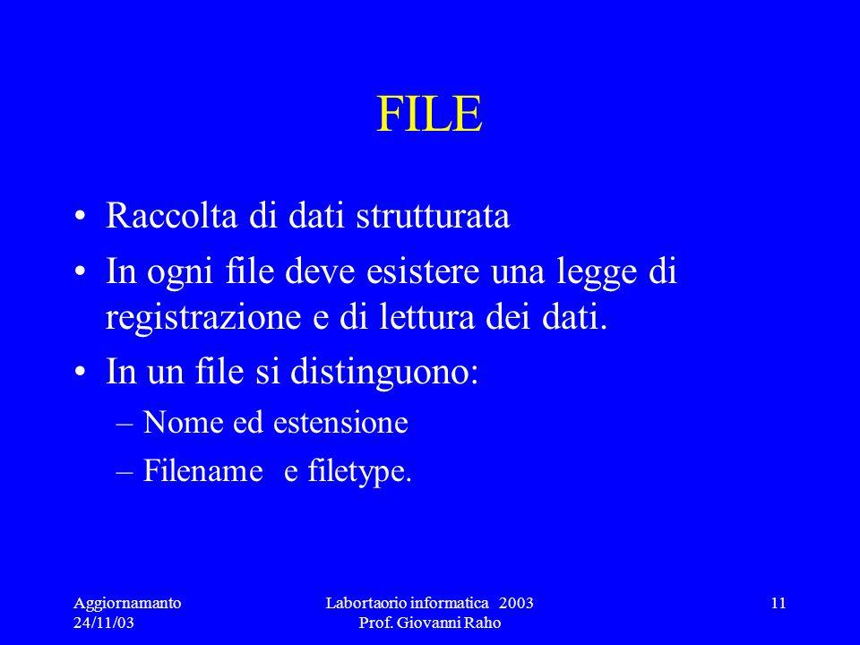 Aggiornamanto 24/11/03 Labortaorio informatica 2003 Prof. Giovanni Raho 11 FILE Raccolta di dati strutturata In ogni file deve esistere una legge di r