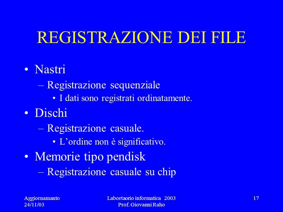 Aggiornamanto 24/11/03 Labortaorio informatica 2003 Prof. Giovanni Raho 17 REGISTRAZIONE DEI FILE Nastri –Registrazione sequenziale I dati sono regist