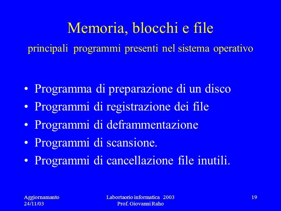 Aggiornamanto 24/11/03 Labortaorio informatica 2003 Prof. Giovanni Raho 19 Memoria, blocchi e file principali programmi presenti nel sistema operativo