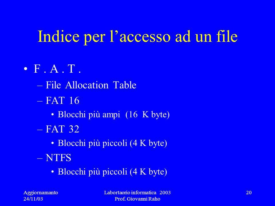 Aggiornamanto 24/11/03 Labortaorio informatica 2003 Prof. Giovanni Raho 20 Indice per laccesso ad un file F. A. T. –File Allocation Table –FAT 16 Bloc