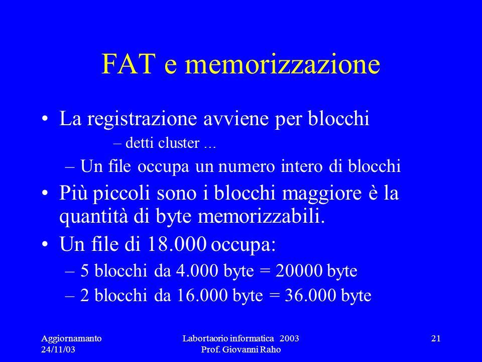 Aggiornamanto 24/11/03 Labortaorio informatica 2003 Prof. Giovanni Raho 21 FAT e memorizzazione La registrazione avviene per blocchi –detti cluster …