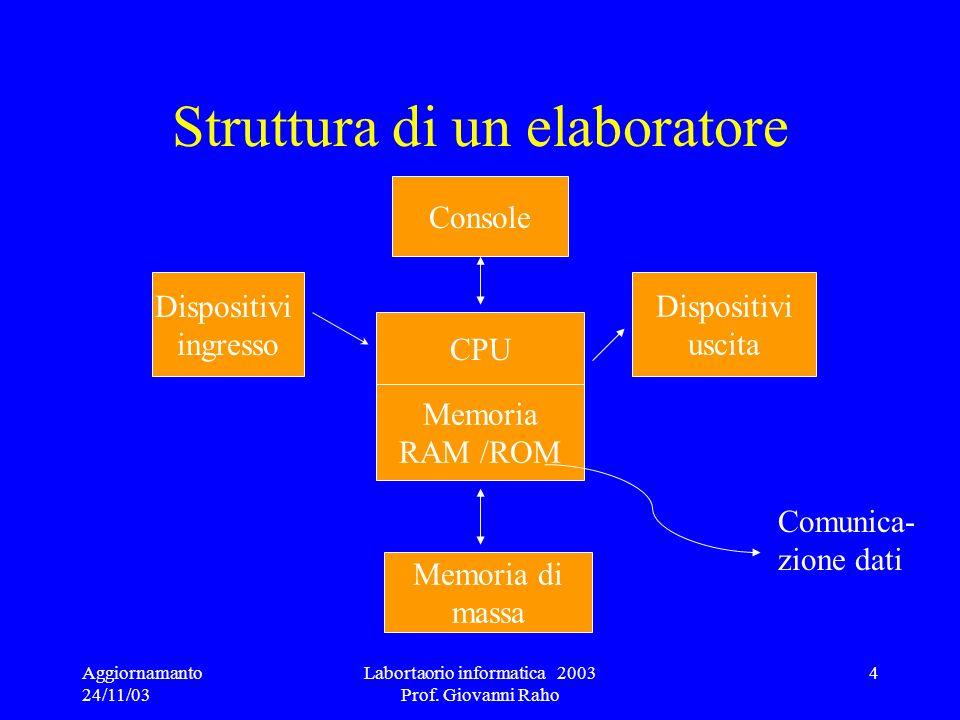Aggiornamanto 24/11/03 Labortaorio informatica 2003 Prof. Giovanni Raho 4 Struttura di un elaboratore CPU Console Dispositivi ingresso Dispositivi usc