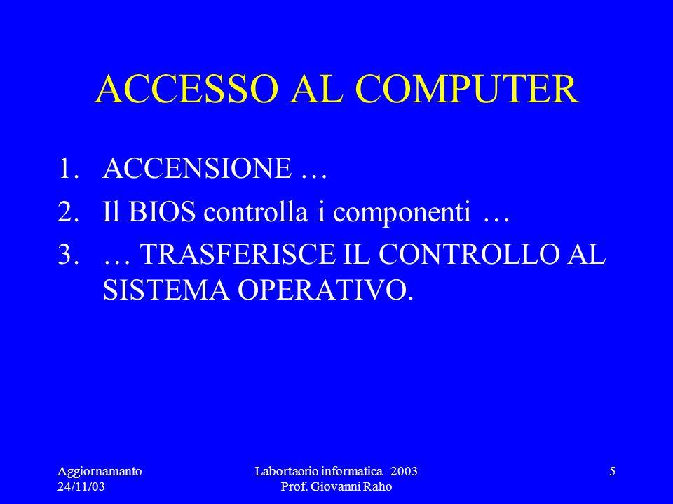 Aggiornamanto 24/11/03 Labortaorio informatica 2003 Prof. Giovanni Raho 5 ACCESSO AL COMPUTER 1.ACCENSIONE … 2.Il BIOS controlla i componenti … 3.… TR