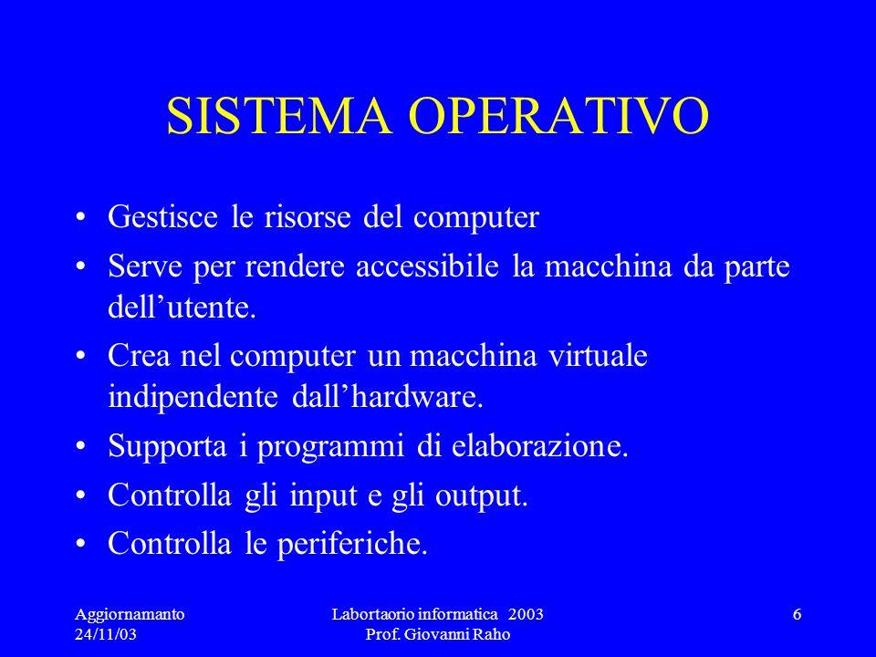 Aggiornamanto 24/11/03 Labortaorio informatica 2003 Prof. Giovanni Raho 6 SISTEMA OPERATIVO Gestisce le risorse del computer Serve per rendere accessi