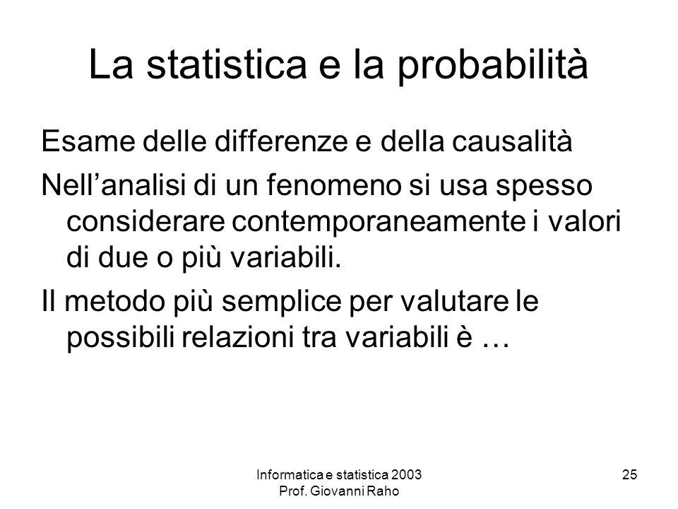 Informatica e statistica 2003 Prof. Giovanni Raho 25 La statistica e la probabilità Esame delle differenze e della causalità Nellanalisi di un fenomen