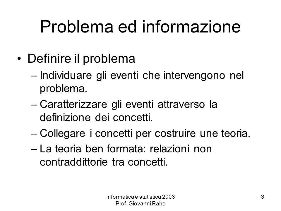Informatica e statistica 2003 Prof. Giovanni Raho 3 Problema ed informazione Definire il problema –Individuare gli eventi che intervengono nel problem