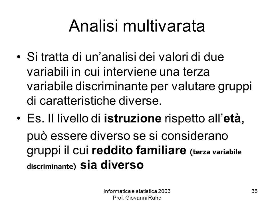 Informatica e statistica 2003 Prof. Giovanni Raho 35 Analisi multivarata Si tratta di unanalisi dei valori di due variabili in cui interviene una terz
