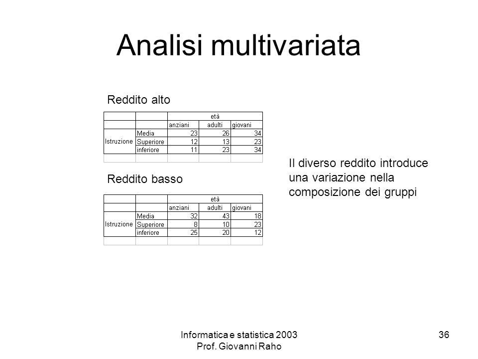 Informatica e statistica 2003 Prof. Giovanni Raho 36 Analisi multivariata Reddito alto Reddito basso Il diverso reddito introduce una variazione nella