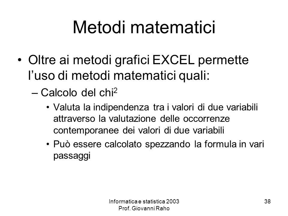 Informatica e statistica 2003 Prof. Giovanni Raho 38 Metodi matematici Oltre ai metodi grafici EXCEL permette luso di metodi matematici quali: –Calcol