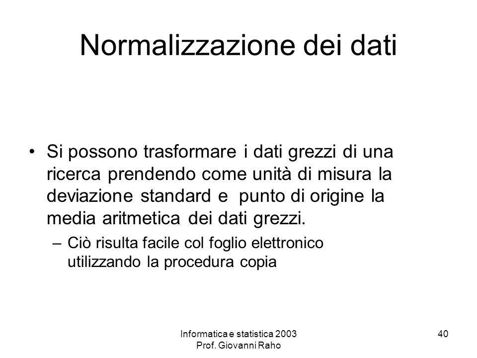 Informatica e statistica 2003 Prof. Giovanni Raho 40 Normalizzazione dei dati Si possono trasformare i dati grezzi di una ricerca prendendo come unità