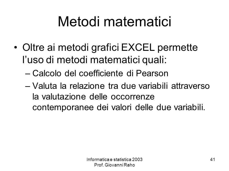 Informatica e statistica 2003 Prof. Giovanni Raho 41 Metodi matematici Oltre ai metodi grafici EXCEL permette luso di metodi matematici quali: –Calcol