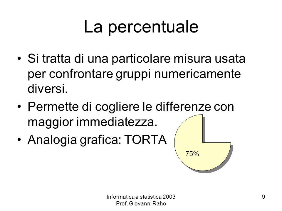 Informatica e statistica 2003 Prof. Giovanni Raho 9 La percentuale Si tratta di una particolare misura usata per confrontare gruppi numericamente dive