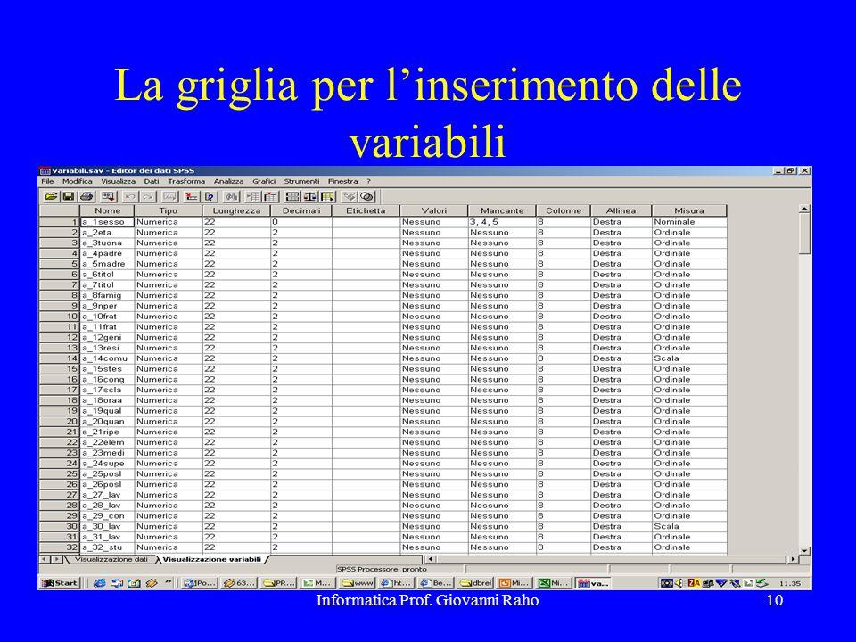 Informatica Prof. Giovanni Raho10 La griglia per linserimento delle variabili