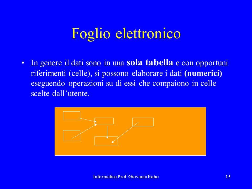 Informatica Prof. Giovanni Raho15 Foglio elettronico In genere il dati sono in una sola tabella e con opportuni riferimenti (celle), si possono elabor