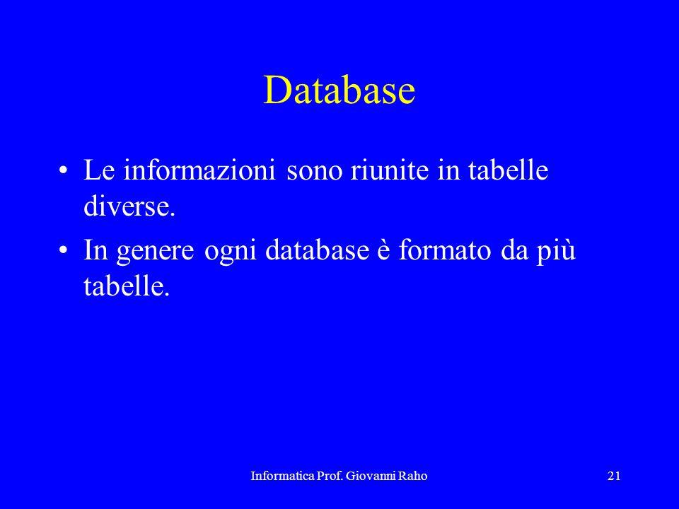 Informatica Prof. Giovanni Raho21 Database Le informazioni sono riunite in tabelle diverse. In genere ogni database è formato da più tabelle.