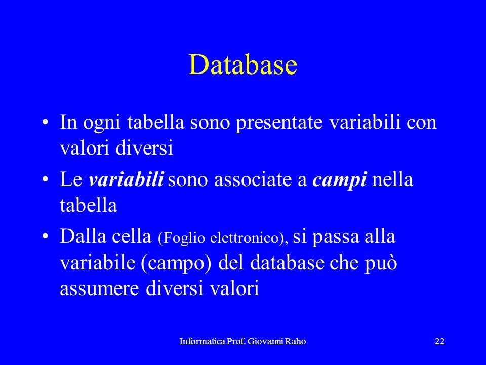 Informatica Prof. Giovanni Raho22 Database In ogni tabella sono presentate variabili con valori diversi Le variabili sono associate a campi nella tabe