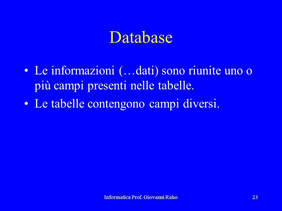 Informatica Prof. Giovanni Raho23 Database Le informazioni (…dati) sono riunite uno o più campi presenti nelle tabelle. Le tabelle contengono campi di