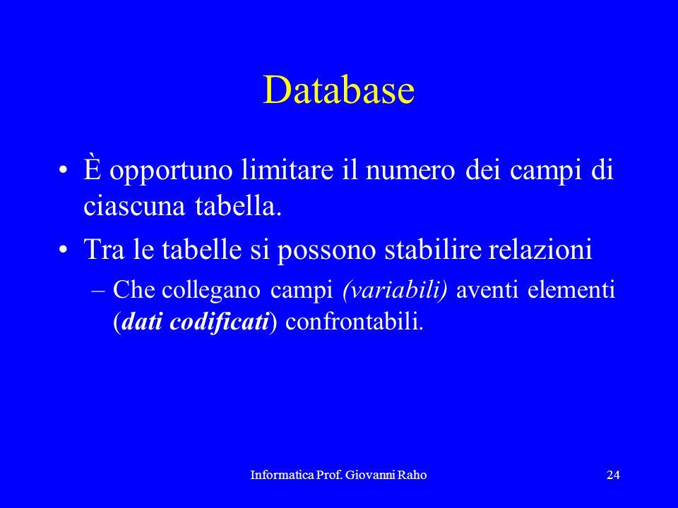 Informatica Prof. Giovanni Raho24 Database È opportuno limitare il numero dei campi di ciascuna tabella. Tra le tabelle si possono stabilire relazioni