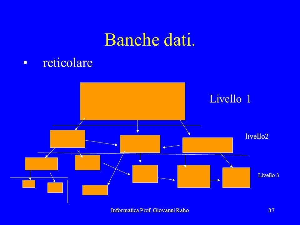 Informatica Prof. Giovanni Raho37 Banche dati. reticolare Livello 1 livello2 Livello 3