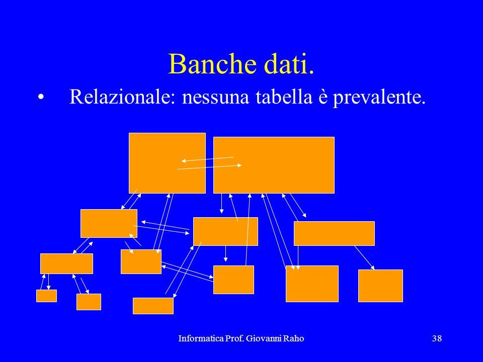 Informatica Prof. Giovanni Raho38 Banche dati. Relazionale: nessuna tabella è prevalente.