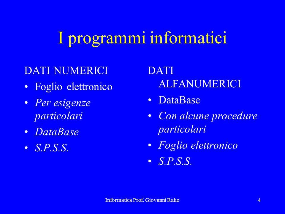 Informatica Prof. Giovanni Raho4 I programmi informatici DATI NUMERICI Foglio elettronico Per esigenze particolari DataBase S.P.S.S. DATI ALFANUMERICI
