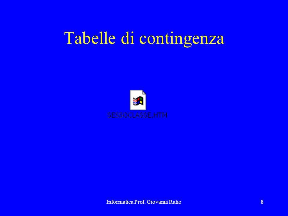 Informatica Prof. Giovanni Raho8 Tabelle di contingenza