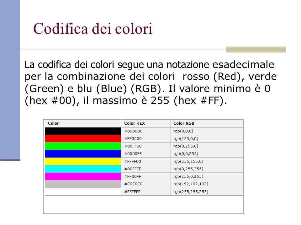 Codifica dei colori ColorColor HEXColor RGB #000000rgb(0,0,0) #FF0000rgb(255,0,0) #00FF00rgb(0,255,0) #0000FFrgb(0,0,255) #FFFF00rgb(255,255,0) #00FFFFrgb(0,255,255) #FF00FFrgb(255,0,255) #C0C0C0rgb(192,192,192) #FFFFFFrgb(255,255,255) La codifica dei colori segue una notazione esadecimale per la combinazione dei colori rosso (Red), verde (Green) e blu (Blue) (RGB).