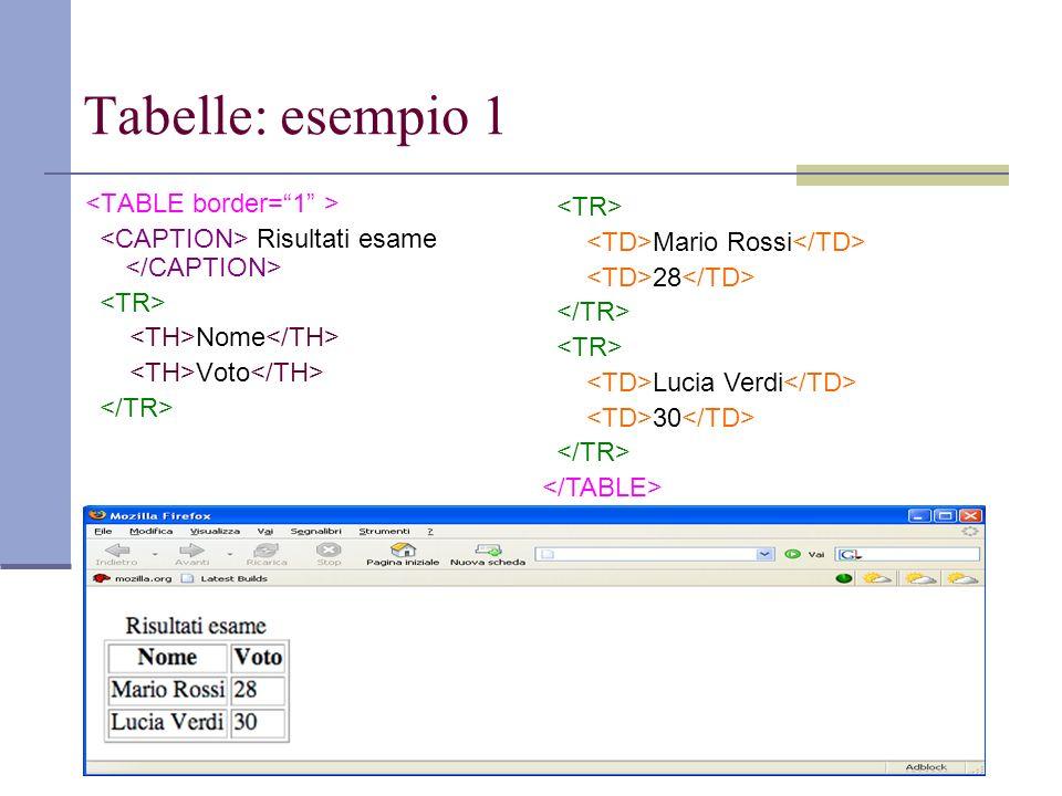 Tabelle: esempio 1 Risultati esame Nome Voto Mario Rossi 28 Lucia Verdi 30
