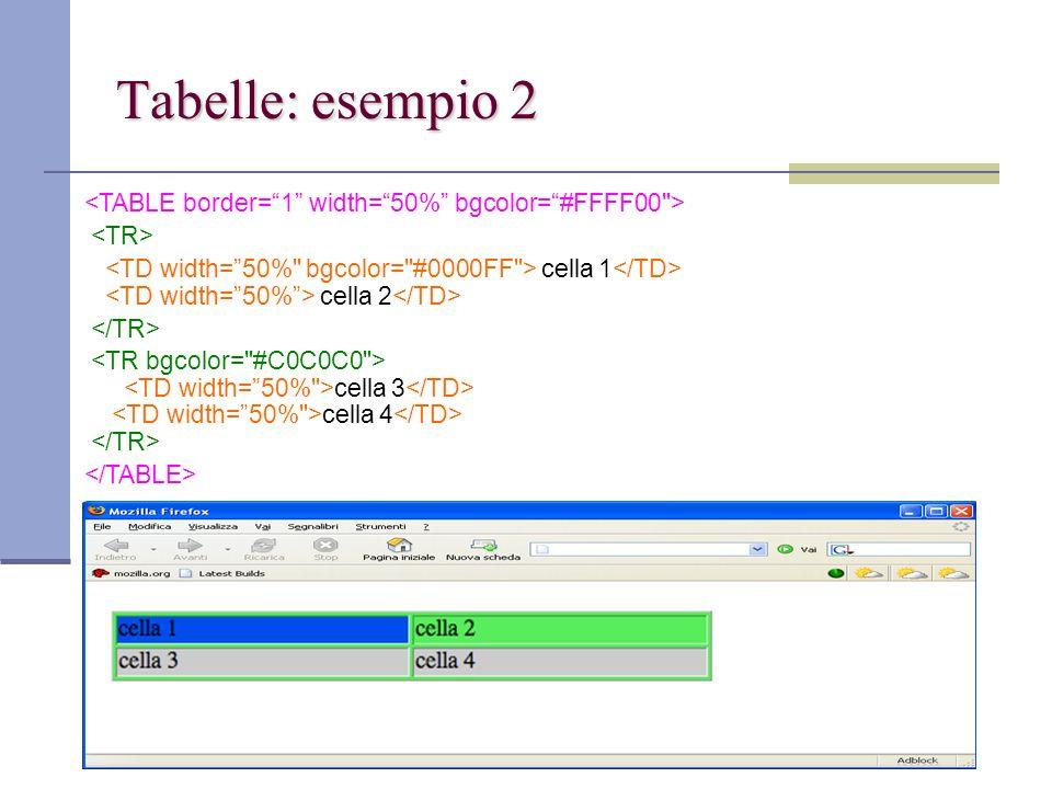 Tabelle: esempio 2 cella 1 cella 2 cella 3 cella 4