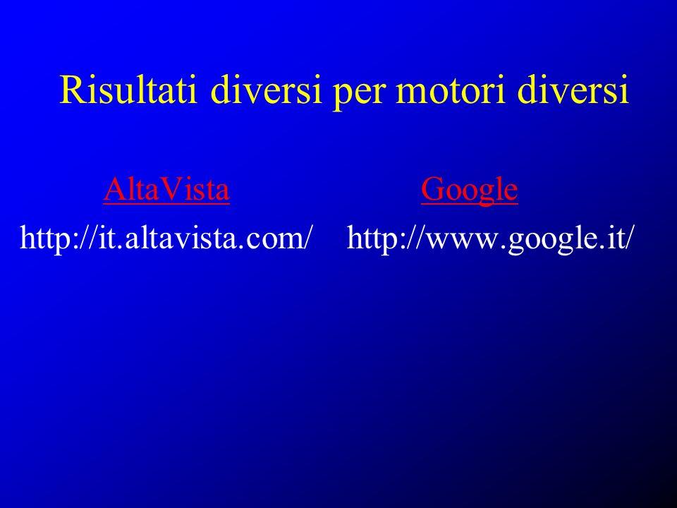 Risultati diversi per motori diversi AltaVista http://it.altavista.com/ Google http://www.google.it/