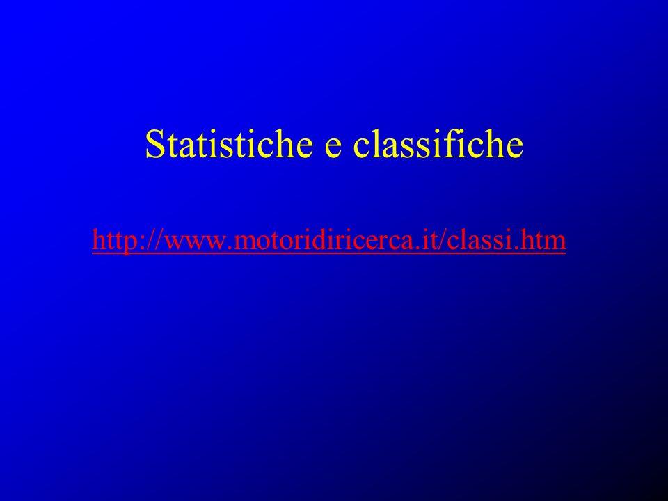 Statistiche e classifiche http://www.motoridiricerca.it/classi.htm
